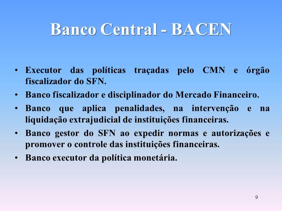 Banco Central - BACEN Executor das políticas traçadas pelo CMN e órgão fiscalizador do SFN.
