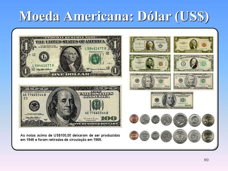 Moeda Americana: Dólar (US$)