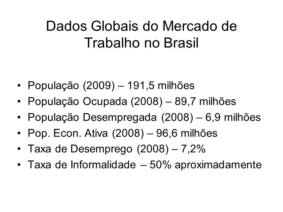 Dados Globais do Mercado de Trabalho no Brasil