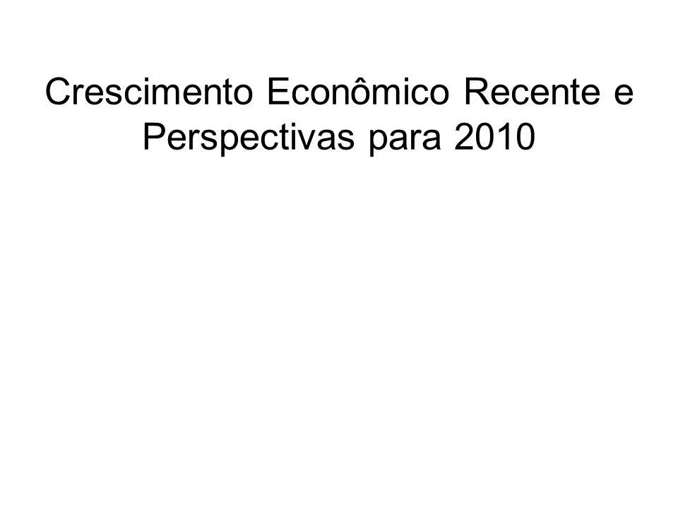 Crescimento Econômico Recente e Perspectivas para 2010
