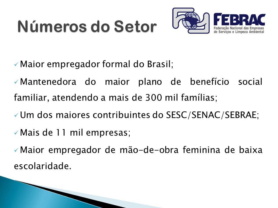 Números do Setor Maior empregador formal do Brasil;