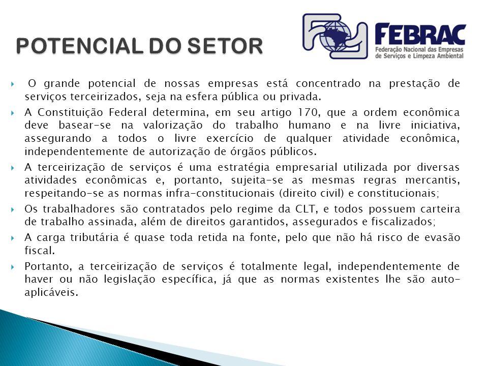 POTENCIAL DO SETOR O grande potencial de nossas empresas está concentrado na prestação de serviços terceirizados, seja na esfera pública ou privada.