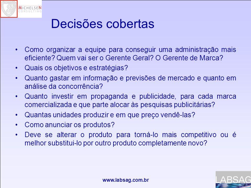 Decisões cobertas Como organizar a equipe para conseguir uma administração mais eficiente Quem vai ser o Gerente Geral O Gerente de Marca