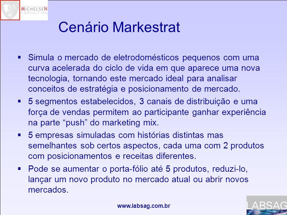 Cenário Markestrat