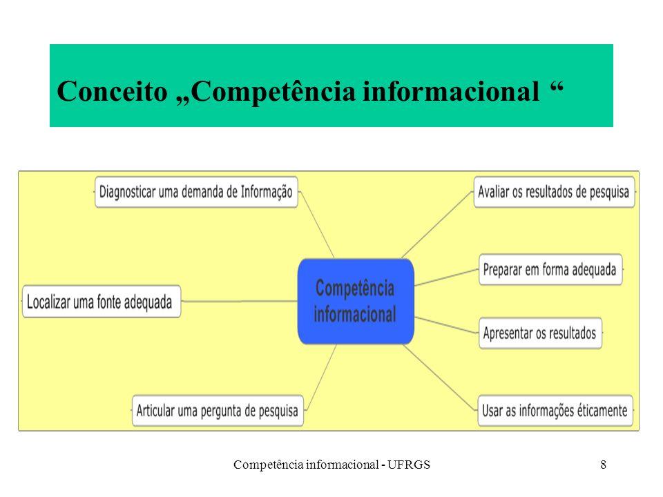 "Conceito ""Competência informacional"