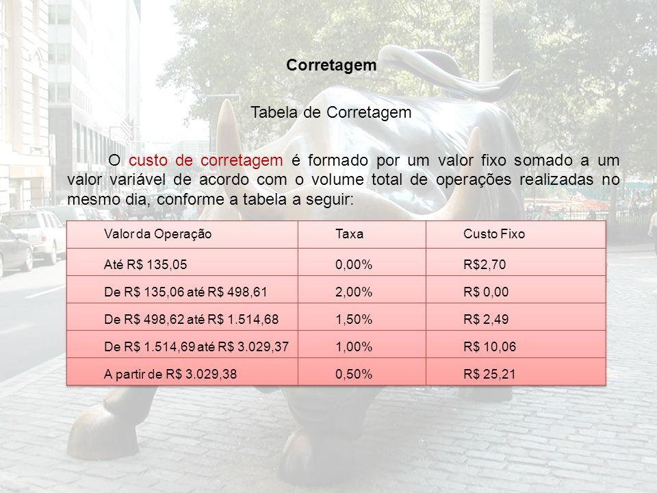 Corretagem Tabela de Corretagem O custo de corretagem é formado por um valor fixo somado a um valor variável de acordo com o volume total de operações realizadas no mesmo dia, conforme a tabela a seguir: