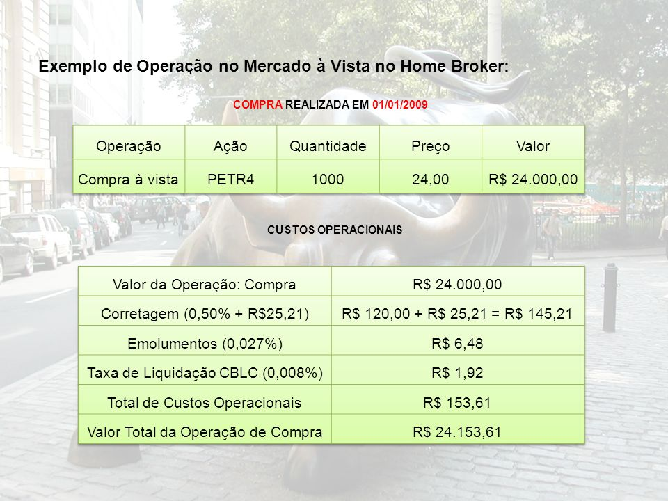 Exemplo de Operação no Mercado à Vista no Home Broker: