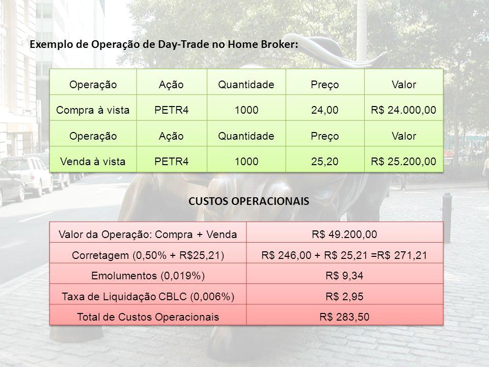 Exemplo de Operação de Day-Trade no Home Broker: