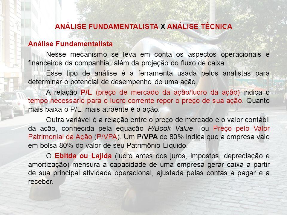 ANÁLISE FUNDAMENTALISTA X ANÁLISE TÉCNICA