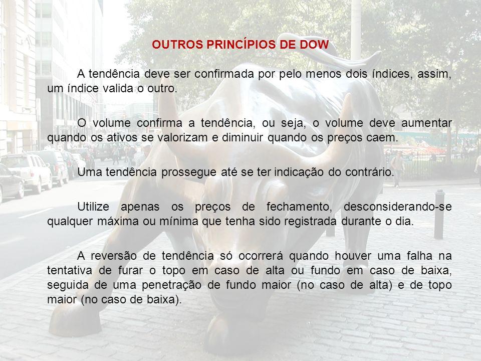 OUTROS PRINCÍPIOS DE DOW
