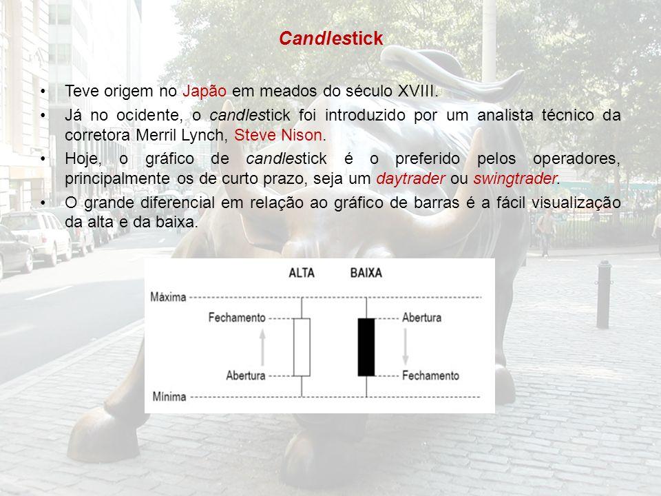 Candlestick Teve origem no Japão em meados do século XVIII.