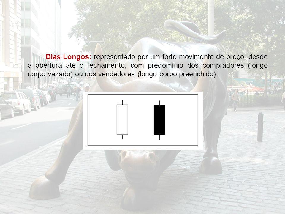 Dias Longos: representado por um forte movimento de preço, desde a abertura até o fechamento, com predomínio dos compradores (longo corpo vazado) ou dos vendedores (longo corpo preenchido).