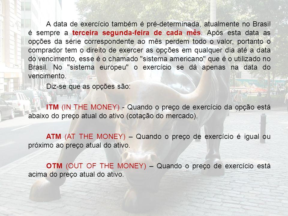 A data de exercício também é pré-determinada, atualmente no Brasil é sempre a terceira segunda-feira de cada mês.