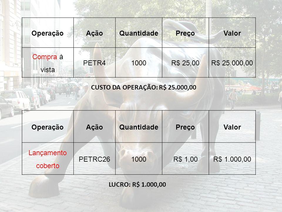 OperaçãoAção. Quantidade. Preço. Valor. Compra à vista. PETR4. 1000. R$ 25,00. R$ 25.000,00. CUSTO DA OPERAÇÃO: R$ 25.000,00.