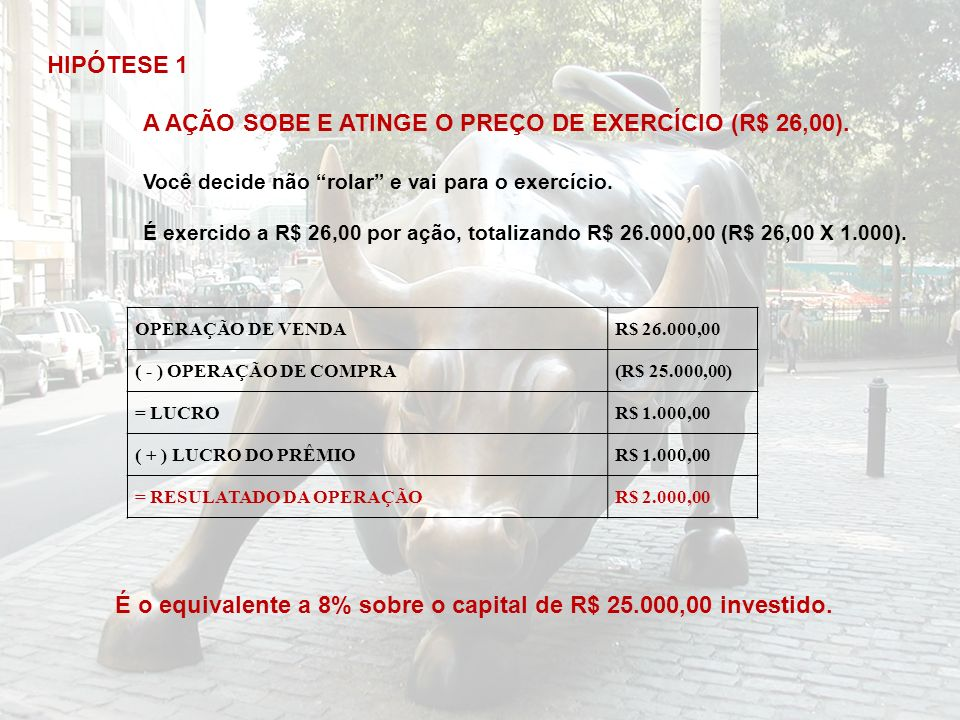A AÇÃO SOBE E ATINGE O PREÇO DE EXERCÍCIO (R$ 26,00).