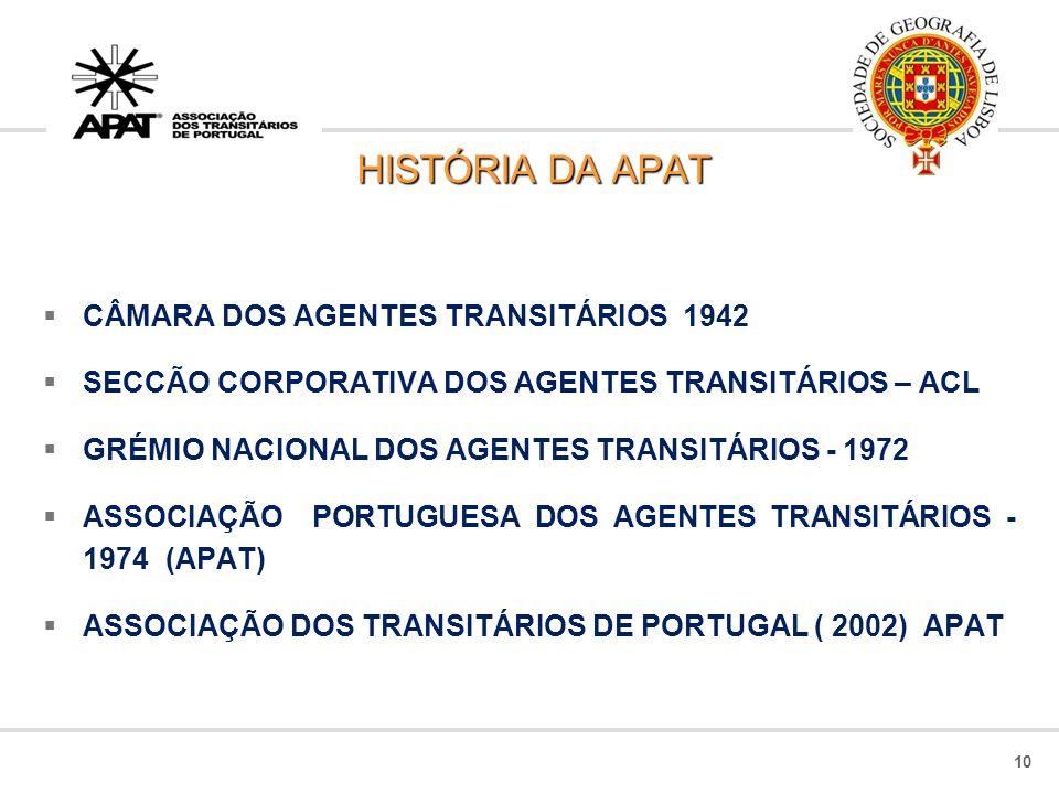 HISTÓRIA DA APAT CÂMARA DOS AGENTES TRANSITÁRIOS 1942