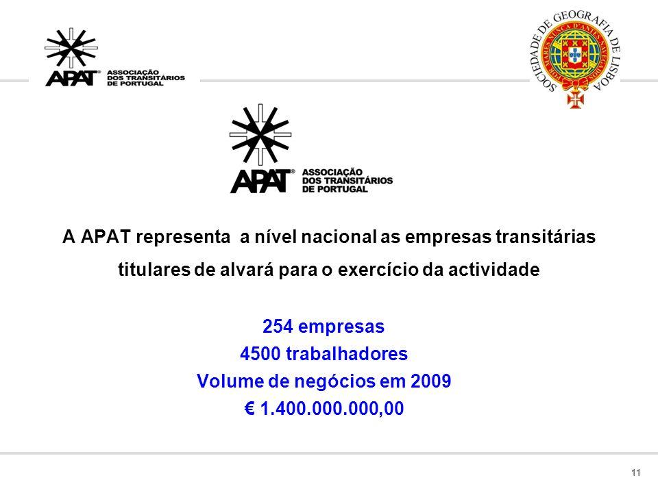 A APAT representa a nível nacional as empresas transitárias titulares de alvará para o exercício da actividade