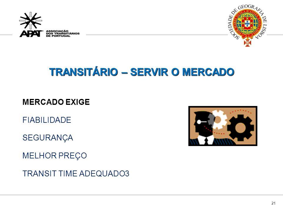 TRANSITÁRIO – SERVIR O MERCADO