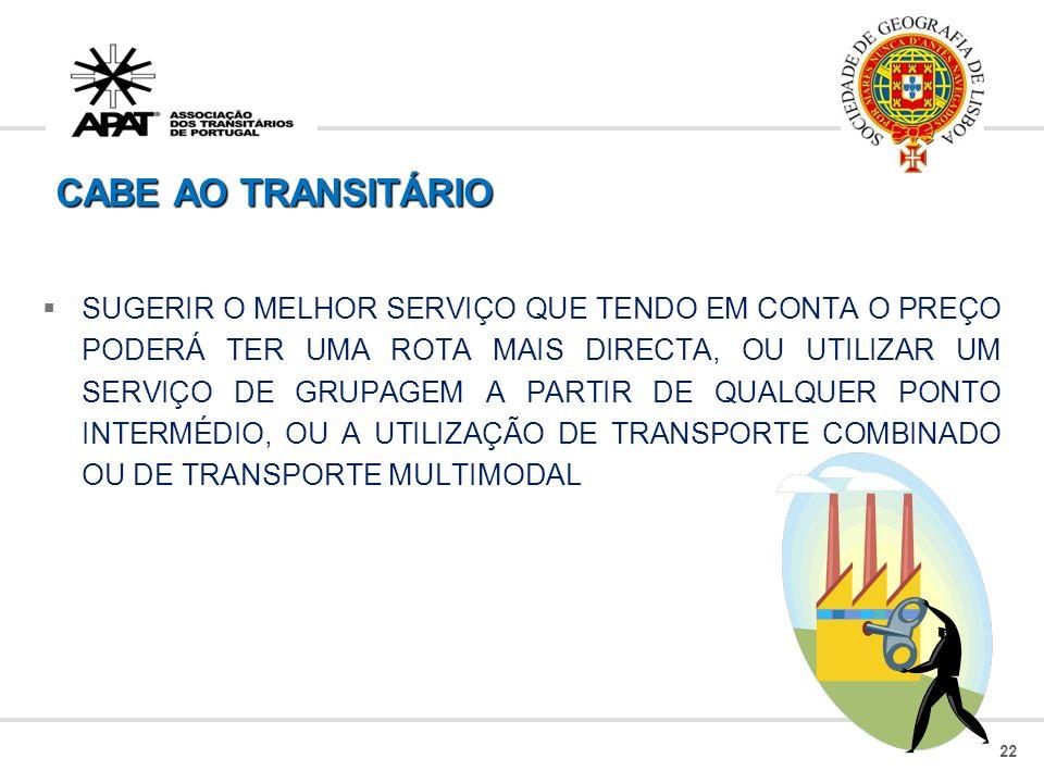 CABE AO TRANSITÁRIO