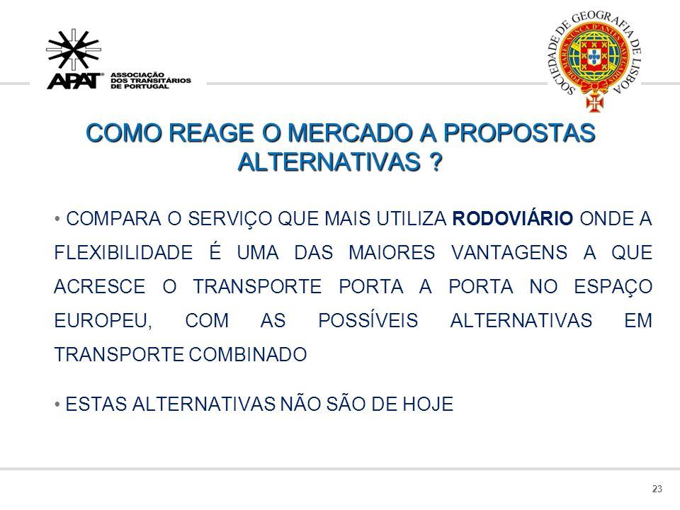 COMO REAGE O MERCADO A PROPOSTAS ALTERNATIVAS
