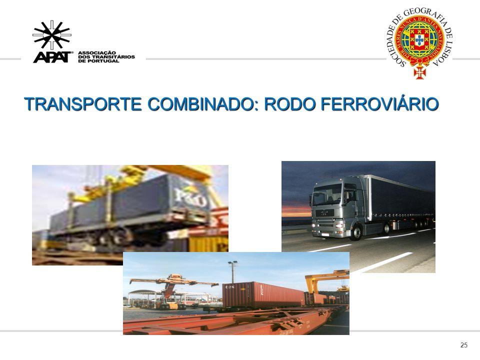 TRANSPORTE COMBINADO: RODO FERROVIÁRIO