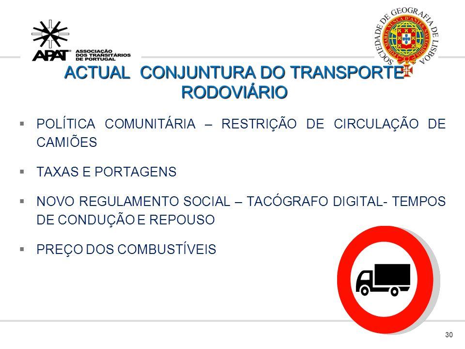ACTUAL CONJUNTURA DO TRANSPORTE RODOVIÁRIO