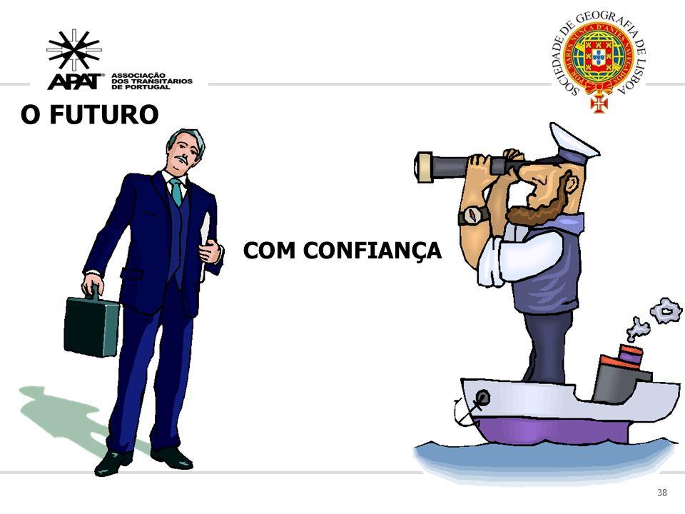 O FUTURO COM CONFIANÇA