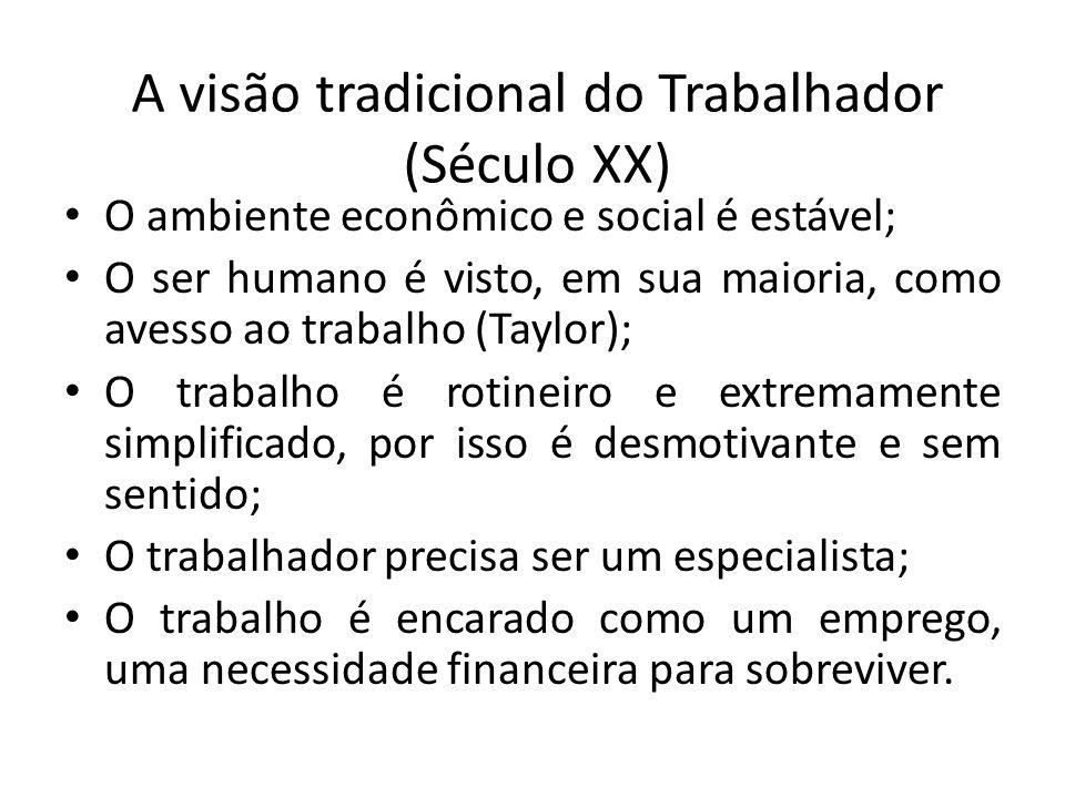 A visão tradicional do Trabalhador (Século XX)