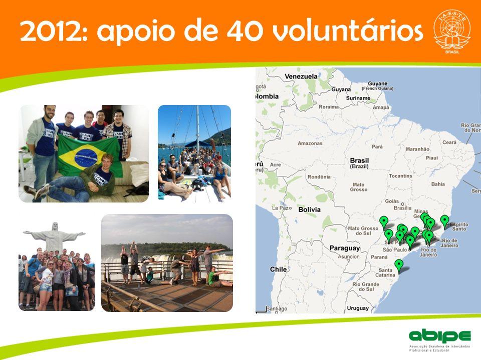 2012: apoio de 40 voluntários Quem é a ABIPE