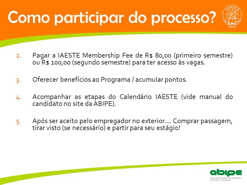 Como participar do processo