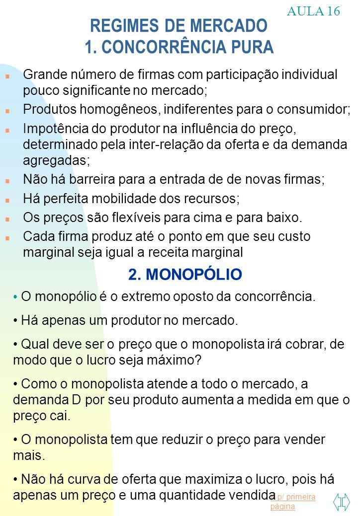 REGIMES DE MERCADO 1. CONCORRÊNCIA PURA