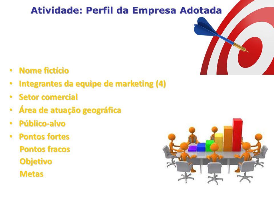 Atividade: Perfil da Empresa Adotada
