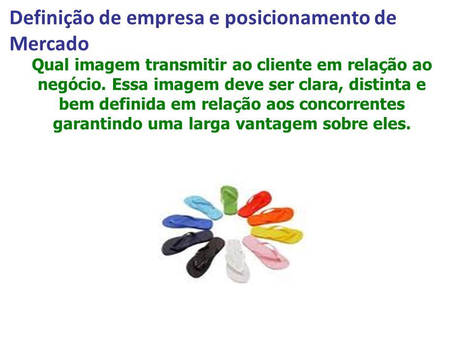 Definição de empresa e posicionamento de Mercado