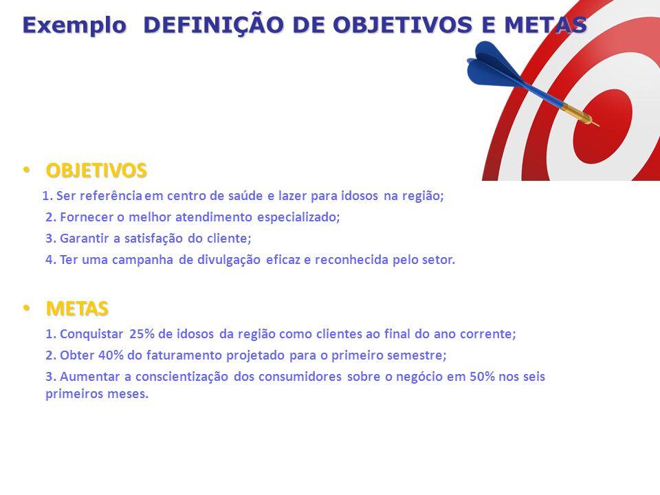 Exemplo DEFINIÇÃO DE OBJETIVOS E METAS