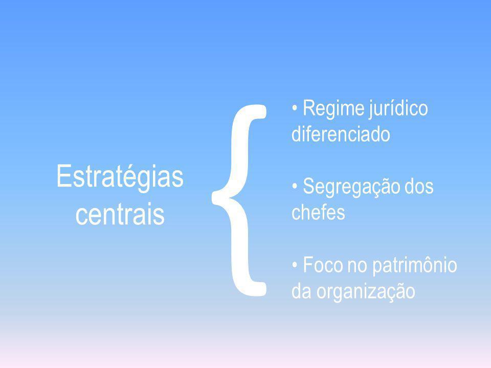 { Estratégias centrais • Regime jurídico diferenciado