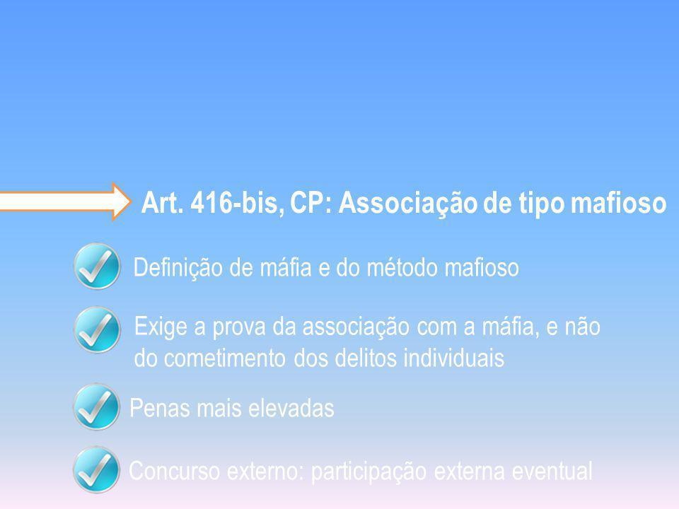 Art. 416-bis, CP: Associação de tipo mafioso