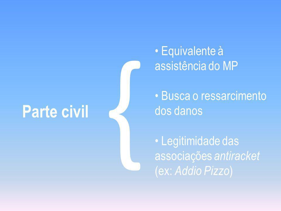 { Parte civil • Equivalente à assistência do MP