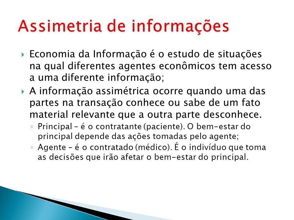 Assimetria de informações