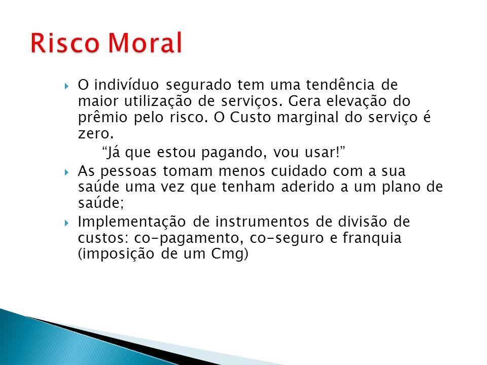 Risco Moral