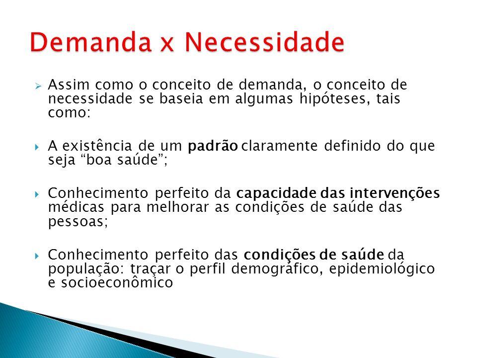 Demanda x Necessidade Assim como o conceito de demanda, o conceito de necessidade se baseia em algumas hipóteses, tais como: