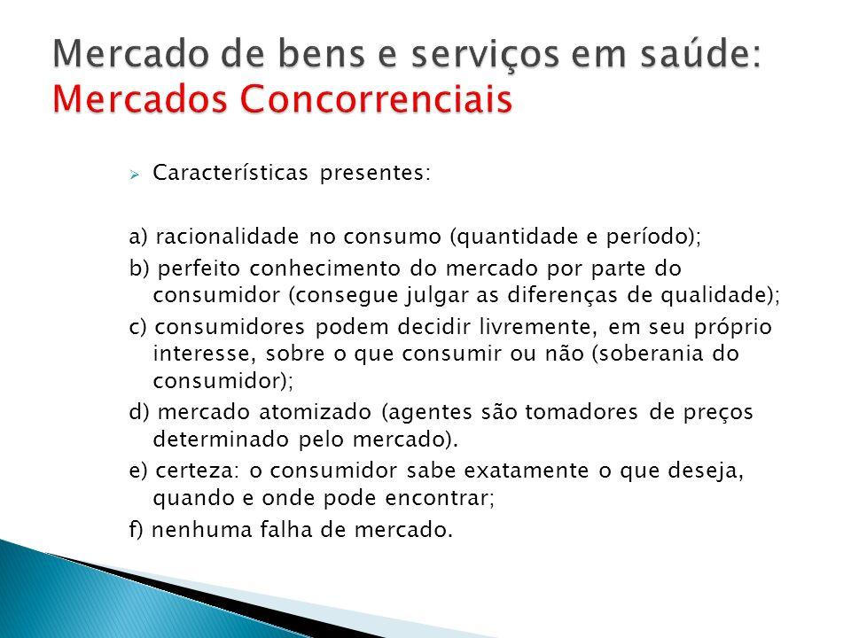 Mercado de bens e serviços em saúde: Mercados Concorrenciais