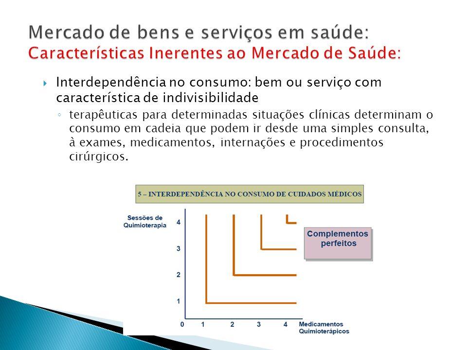 Mercado de bens e serviços em saúde: Características Inerentes ao Mercado de Saúde: