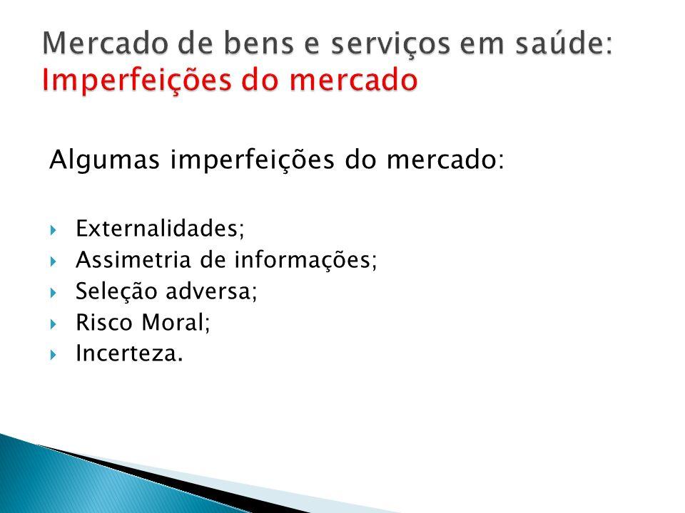 Mercado de bens e serviços em saúde: Imperfeições do mercado