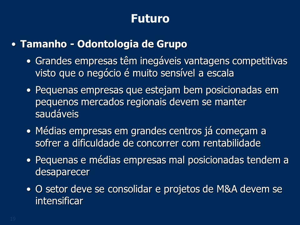 Futuro Tamanho - Odontologia de Grupo
