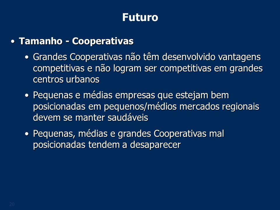 Futuro Tamanho - Cooperativas