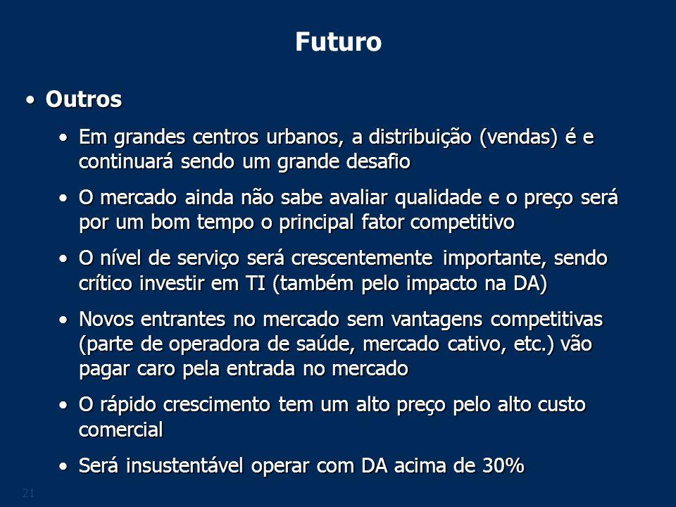 Futuro Outros. Em grandes centros urbanos, a distribuição (vendas) é e continuará sendo um grande desafio.