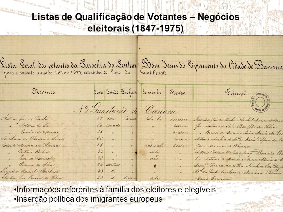 Listas de Qualificação de Votantes – Negócios eleitorais (1847-1975)