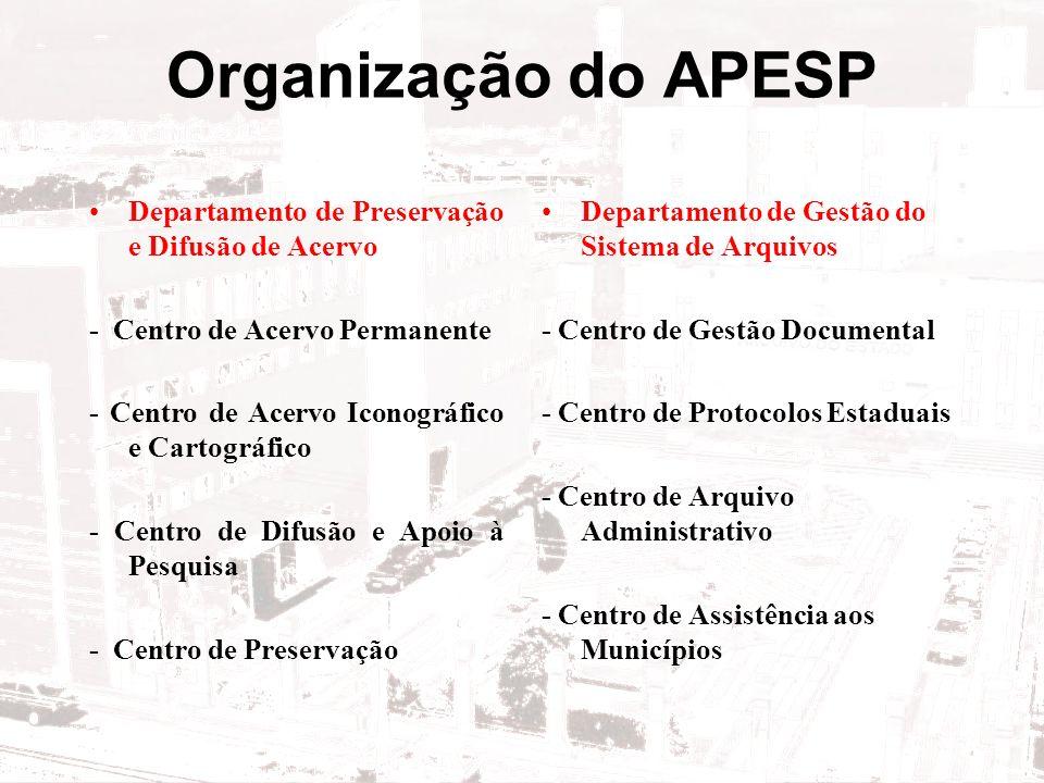 Organização do APESP Departamento de Preservação e Difusão de Acervo