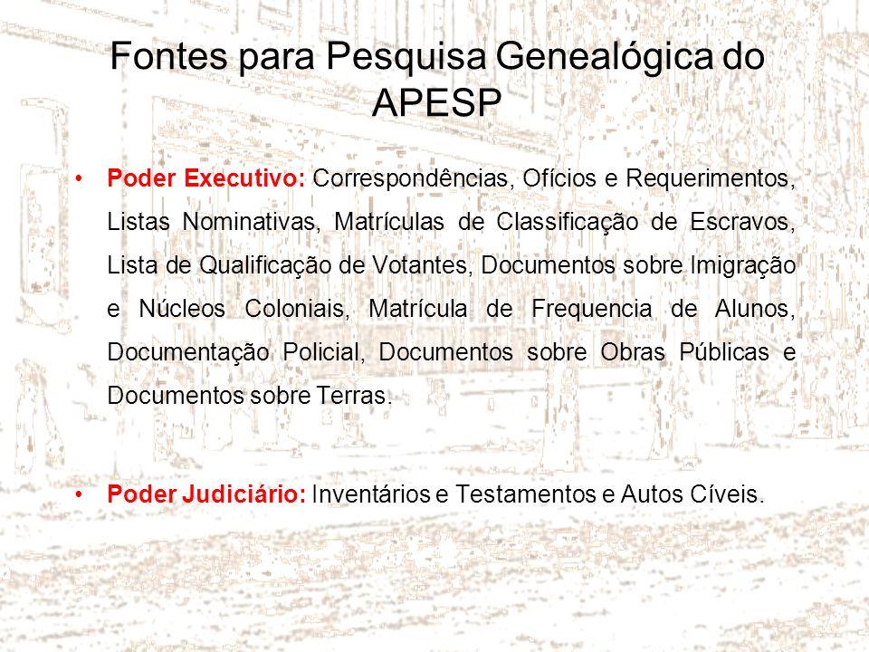 Fontes para Pesquisa Genealógica do APESP
