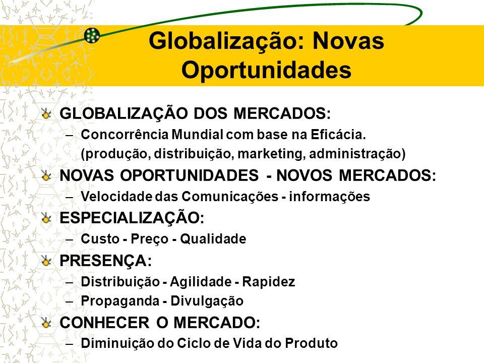 Globalização: Novas Oportunidades